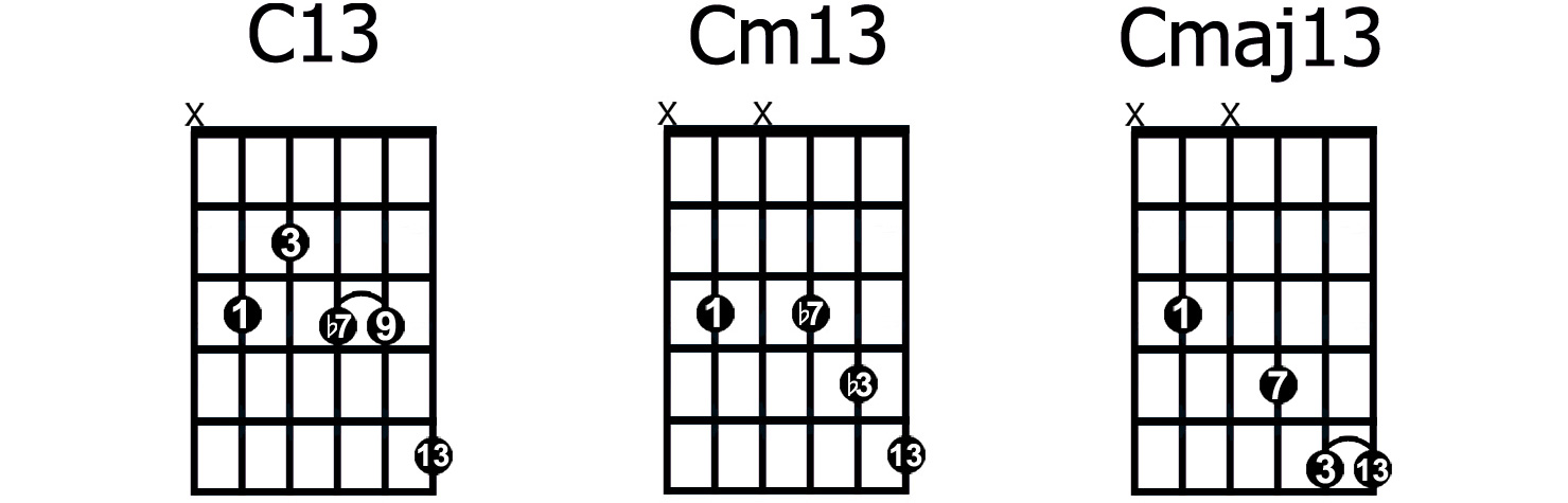 Major 13th chords  Zebra Keys