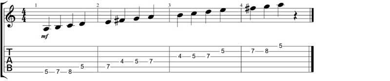 A-Dorian-Scale