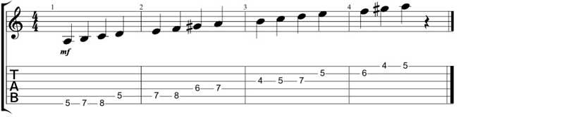 A-Harmonic-Minor-Scale