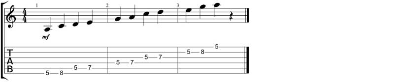 A-Minor-Pentatonic-Scale