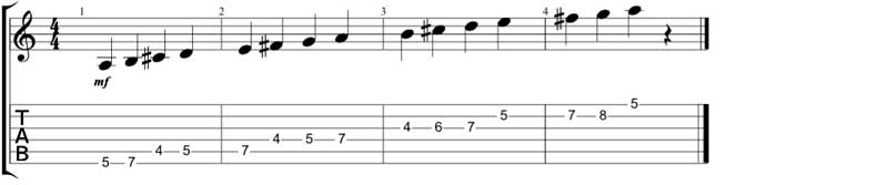 A-Mixolydian-Scale
