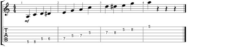 A-blues-scale