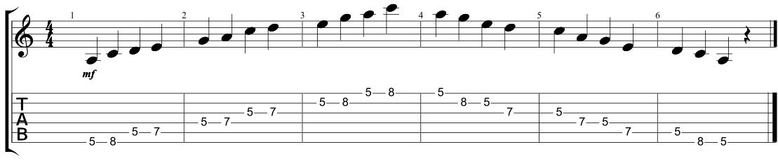 A-minor-Pentatonic-scale1