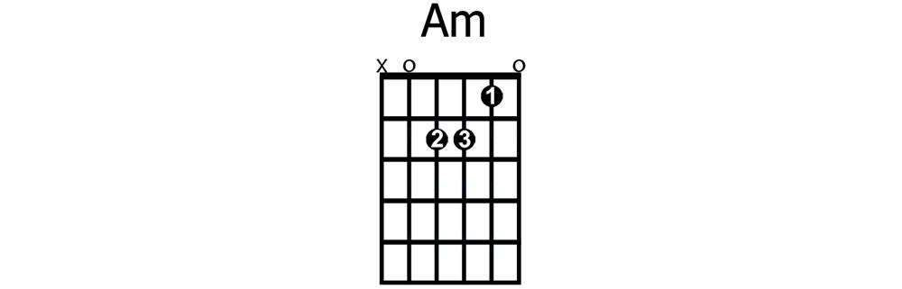 Am chord - beginner guitar chord