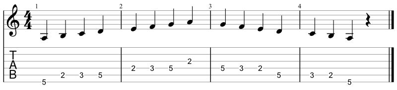 A natural minor scale - Pattern #1 - one octave