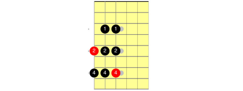 A natural minor scale fingering - one octave