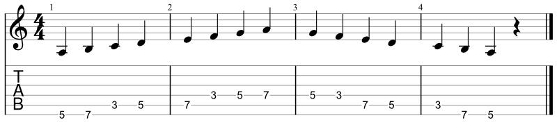 A natural minor scale - Pattern #2 - one octave