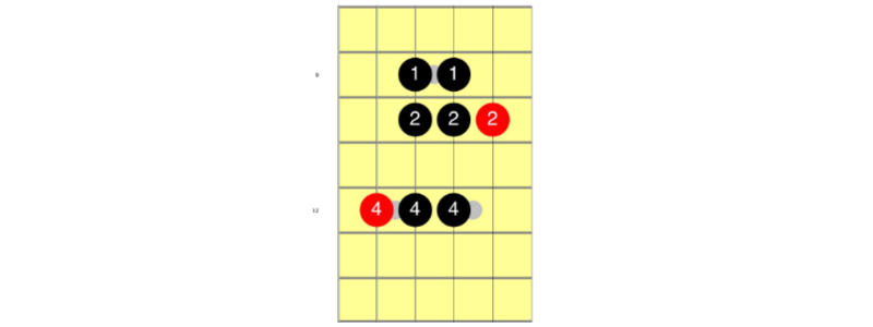 A Natural Minor Scale - fingering - Pattern #4