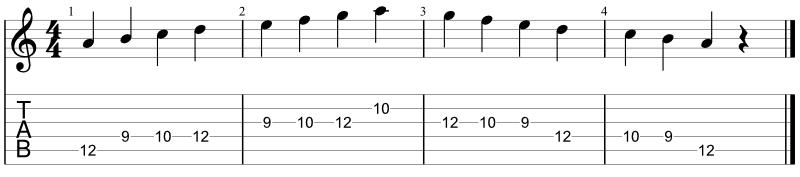 A Natural Minor Scale - One Octave - Pattern #4