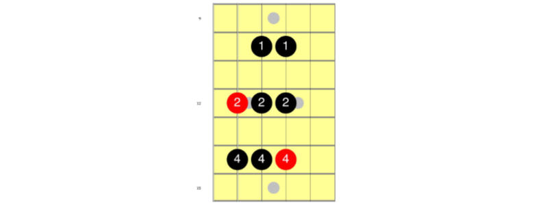 A Natural Minor Scale - fingering - Pattern #5