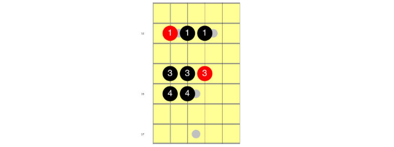 A Natural Minor Scale - fingering - Pattern #6