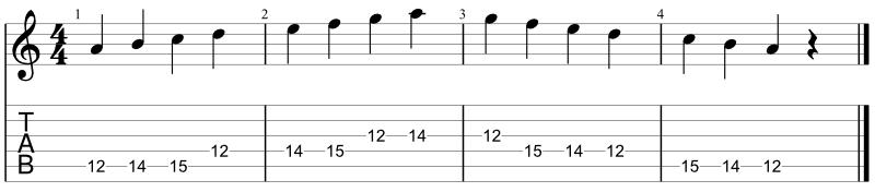 A Natural Minor Scale - One Octave - Pattern #6