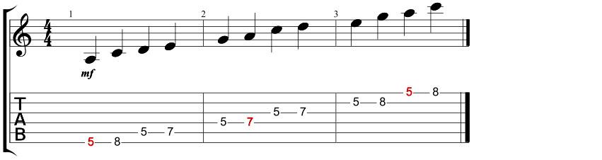 A-pentatonic-scale-1