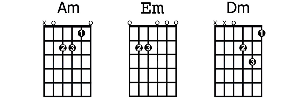 Dm Guitar Chord Chart submited images.