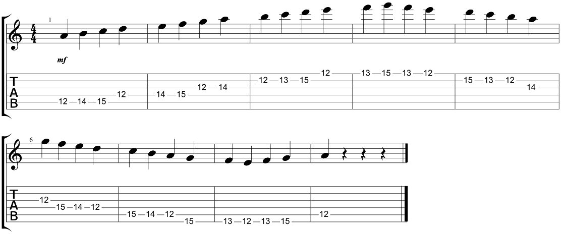 The 5 Natural Minor Scale Positions You Must Know Guitarhabits