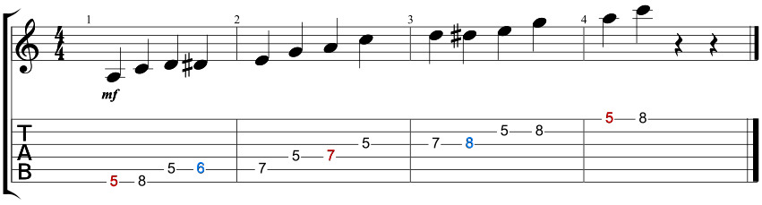 Blues-scale-1