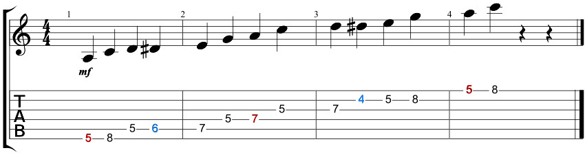A Blues scale 2