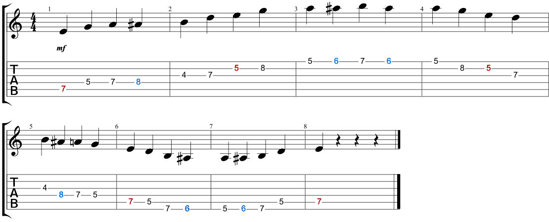 E Blues scale - Root on the A -string