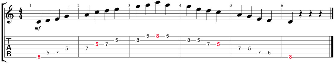 c major pentatonic scale