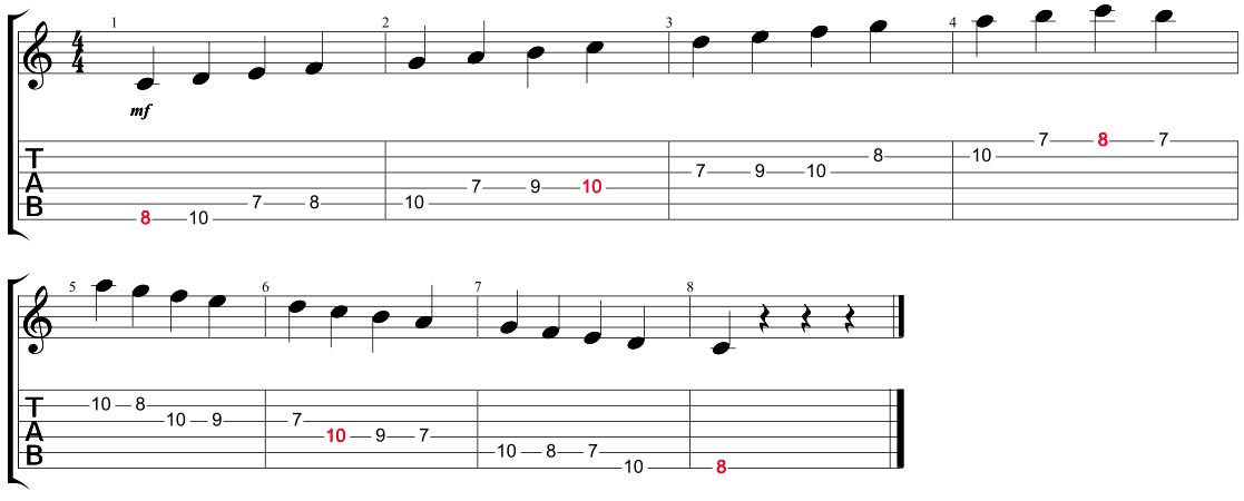 what scales to play over a song in a major key guitarhabits