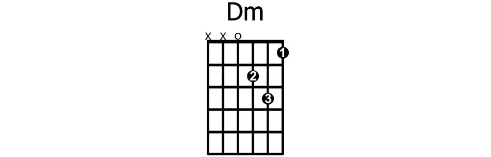 Dm chord - beginner guitar chord