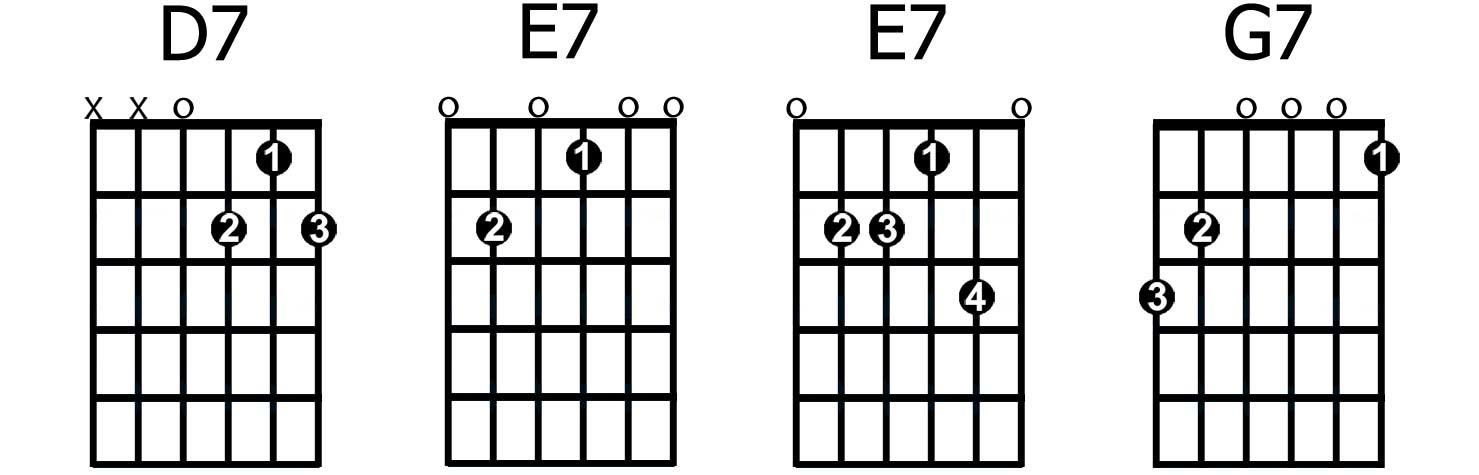D7-E7-E7-G7 Chords