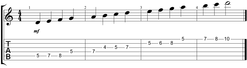 How to Play and Apply The Dorian Scale - GUITARHABITS