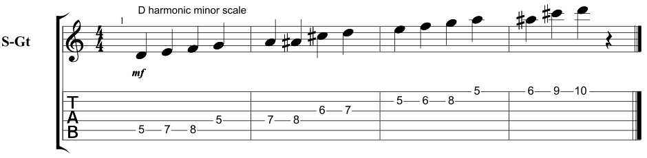The Awesome Harmonic Minor Scale Guitarhabits