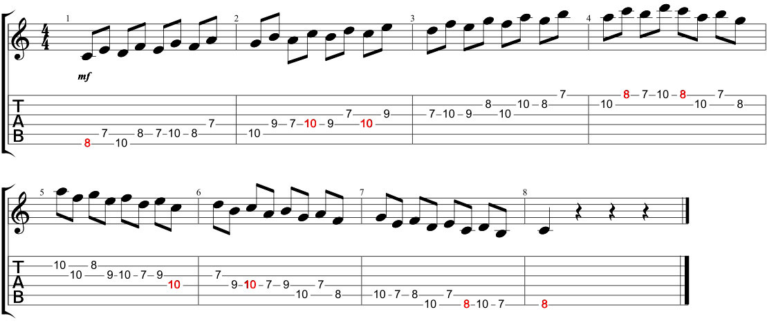 All Music Chords sheet music scale : Diatonic 3rd Intervals - Melodic and Harmonic, Incl. TABS ...