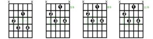 Dim7 chord shapes