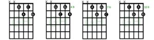 Dim7 diminished 7th chord notes