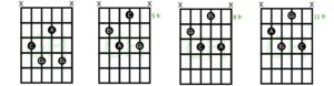 Dim7 diminished 7th chord shapes