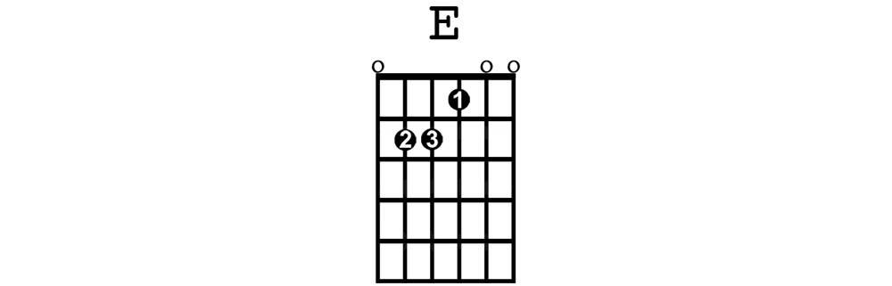 E major chord - beginner guitar chord