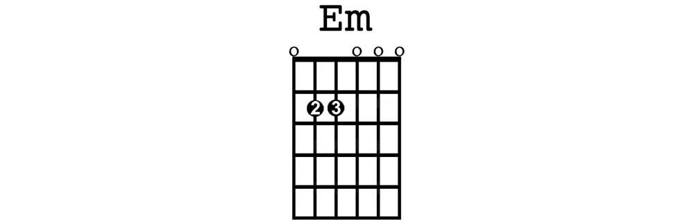 Em chord - beginner guitar chord