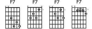 F7 bar chords moveable chords
