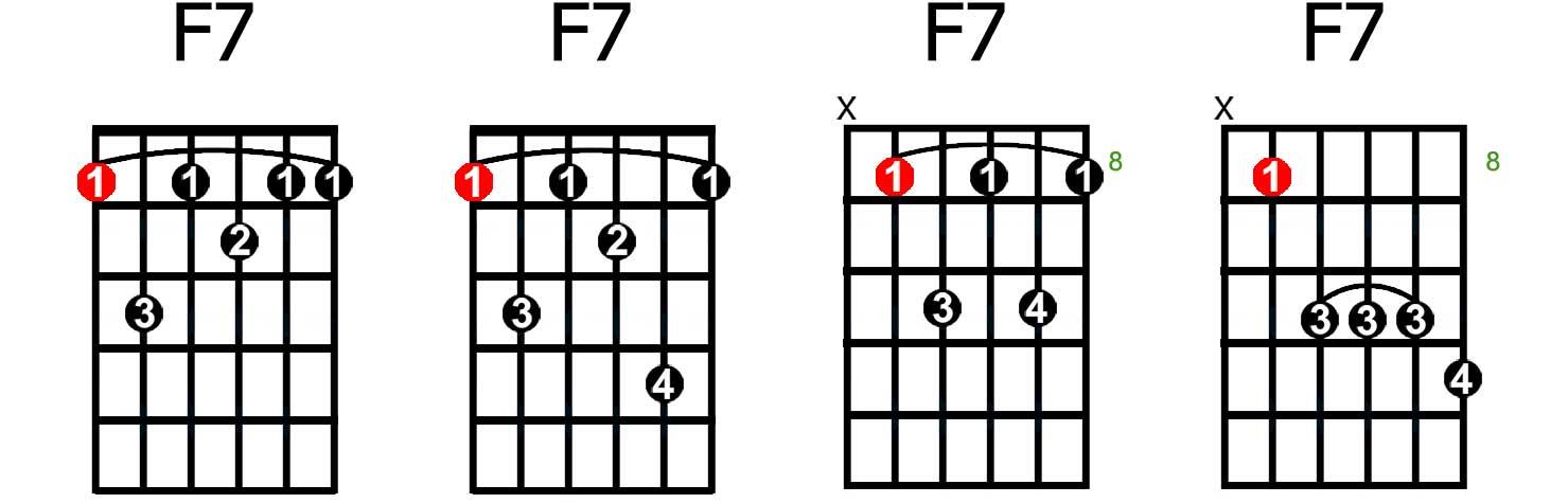 F7 bar chords