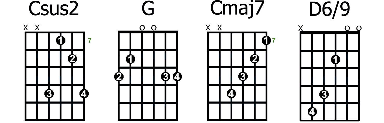 Nice guitar chord