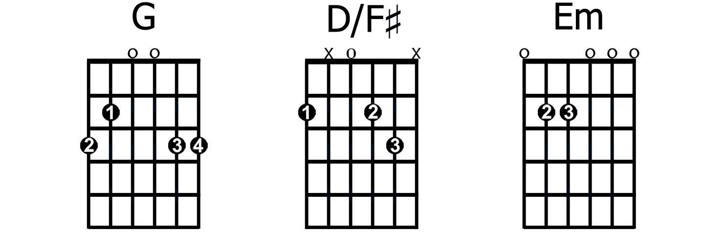 D/F# slash chord