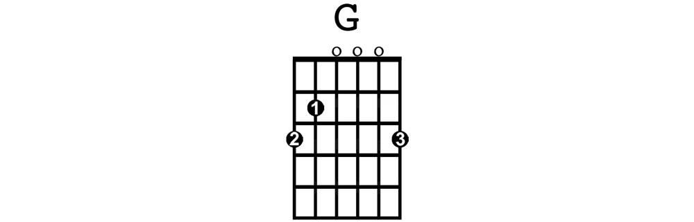 G major chord - beginner guitar chord