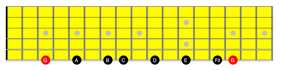 Learn guitar free falling