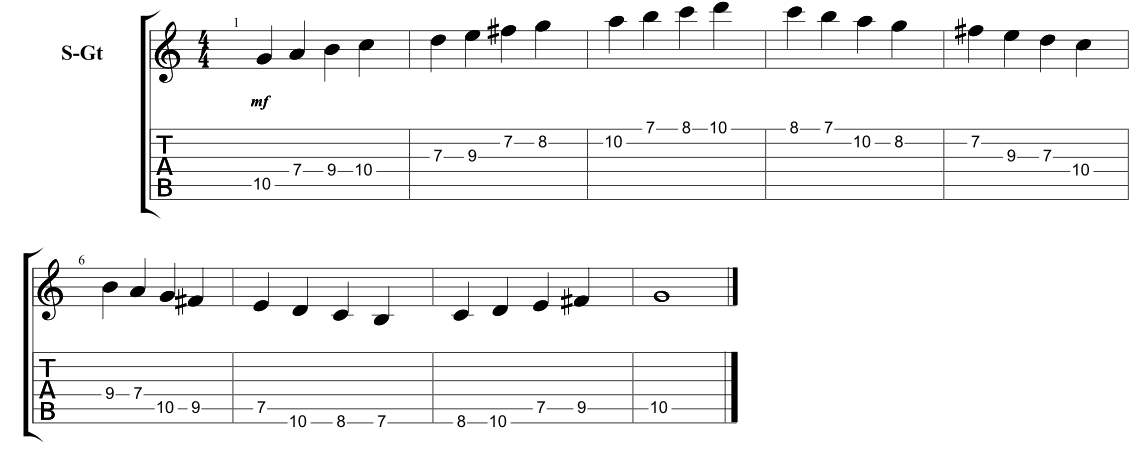The Two Most Important Scales in Western Music  GUITARHABITS