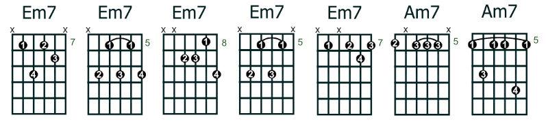 beautiful minor 7 - min7 chord shapes
