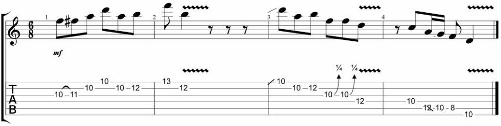 GUITARHABITS - Free Quality Guitar Lessons