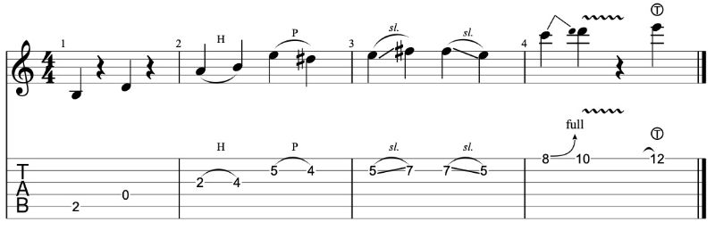 how to read easy guitar tabs