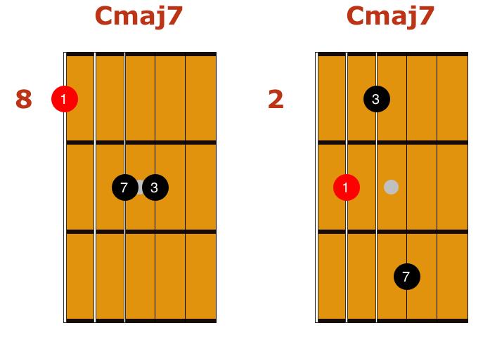 easy jazz chord 1
