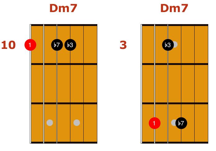 easy jazz chord 3