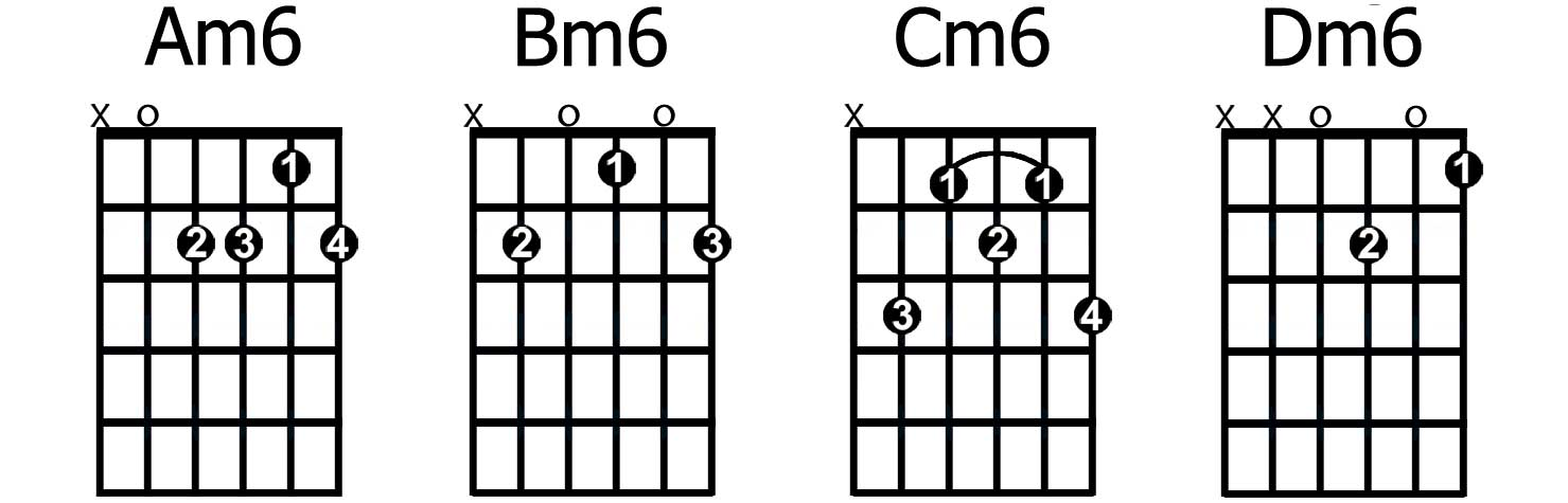 minor6 chords part1