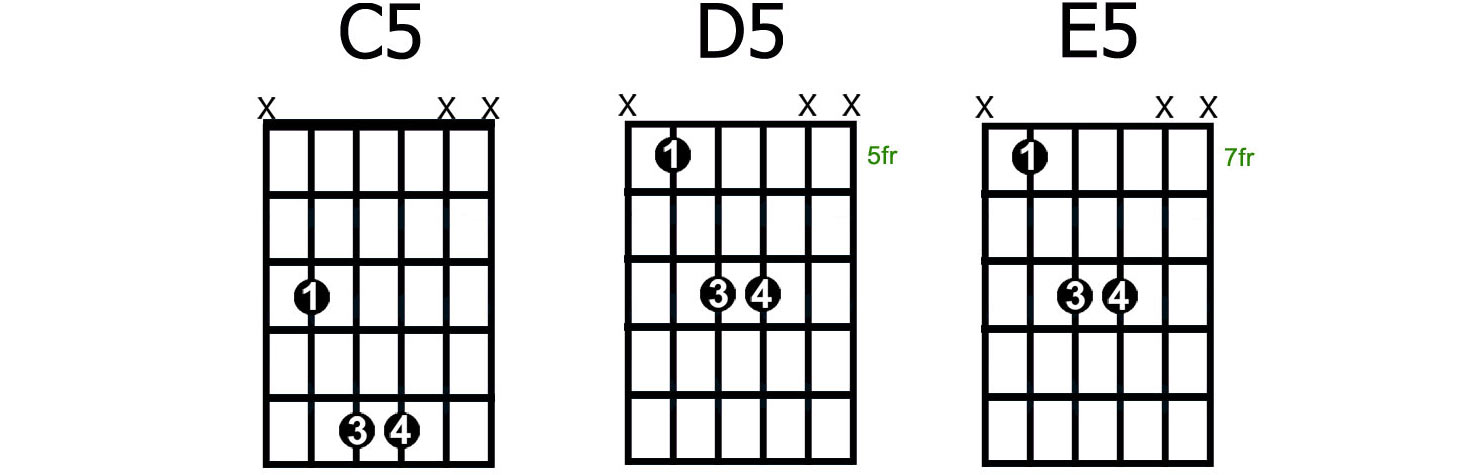 powerchords-C5 D5 E5