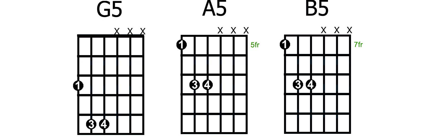 powerchords-G5 A5 B5