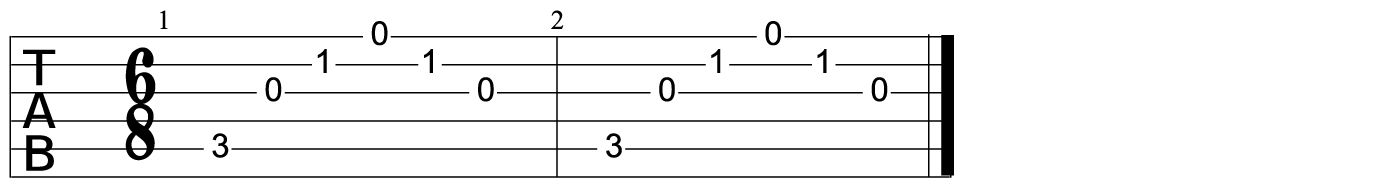 How To Read Guitar Tabs Tablature Guitarhabits